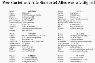 WWBT2015-Startortübersicht-707x1024